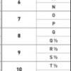 Ring Conversion Chart